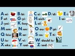 See more of international phonetic alphabet_learning on facebook. El Tiempo Esta Nevando Te Gusta La Nieve Dialogo Facil Youtube English Alphabet Pronunciation English Phonetic Alphabet Picture Letters