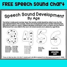 Articulation Development Norms Chart Speech Sound Development Chart Worksheets Teaching