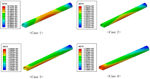 Energy Efficient Busbar Design Software Energies Free Full Text Improvement Of Heat Dissipation