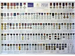Medal Ribbons For Miniature Military Medals And Awards