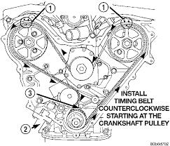 1995 dodge intrepid engine diagram wiring diagram libraries dodge 3 5l engine diagrams guide and troubleshooting of wiringdodge intrepid timing belt diagram wiring diagrams