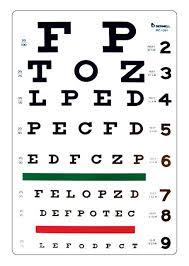 20 20 Vision Chart