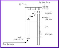 4 pin flat wiring diagram images pin flat trailer wiring diagram conductor trailer wiring diagram 5 diagram