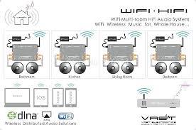 sonos wireless ceiling speakers multi room hi audio systems hi com rh israelnationalnews co wireless ceiling speakers for home network wireless ceiling