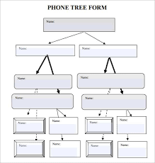 Calling Tree Template Excel 5 Free Phone Tree Templates Word Excel Pdf Formats