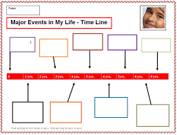 My Life Time Line Template K 5 Computer Lab Technology