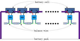 make an inexpensive lithium ion battery pack 10 steps pictures picture of 02 jpg