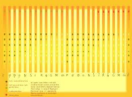 Bansuri Finger Chart 10 Outstanding Ethnic Woodwind Instruments Clarinetist