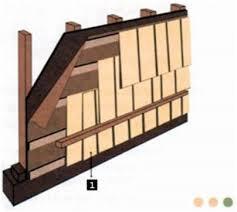 installing cedar shakes. Contemporary Cedar For Courses Exposure And Installation Of Shingles Follow Steps For New  Construction Walls  Installing Cedar Shakes S