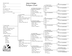 11 best images of editable family tree chart blank