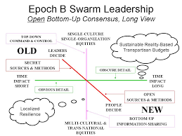 "the sage speaks of what he sees"" war games and the new spirit of  epoch b swarm leadership final jpeg"