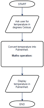 Visual To Text Coding Lesson 1 Temperature Converter