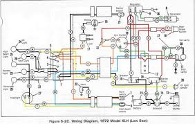 ironhead homemade wiring harness question the sportster and here s my edited wiring diagram