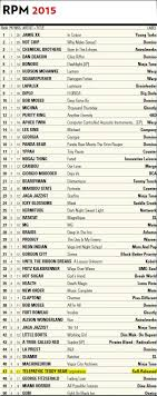 Cmjs Year End Chart Tinderbox Music