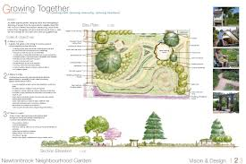Small Picture Garden Landscaping Ideas To Help Create An Outdoor Haven Interior