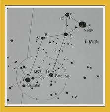 32 Described Telrad Finder Chart Pdf