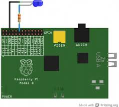 raspberry pi physical gmail notifier mitchtech mitchtech the python script uses the feedparser module to simplify interaction gmail and the rpi gpio module to control the gpio pins the easiest way to install
