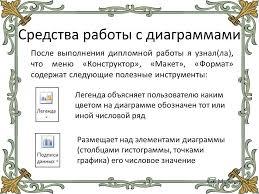 Презентация на тему Технология применения диаграмм Автор ФИО  15 Средства