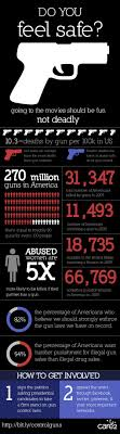 best gun control ideas gun control meme gun gun control in america infographic