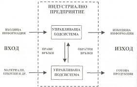 Производствен процес в индустриалното предприятие Реферат от  Производствен процес в индустриалното предприятие