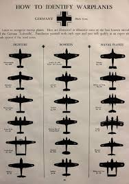 Air Force Aircraft Identification Chart 1942 Wwii Warplane Identification Chart German And British