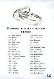wedding anniversary gifts for aunt and uncle gift ideas aunts uncles present who has everything