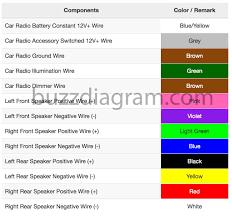 toyota camry speaker wiring wiring diagrams best toyota stereo wiring diagram wiring diagram data 2009 toyota camry 94 toyota camry factory stereo