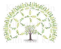 Genealogy Fan Chart Template 3 Generations Blank Family