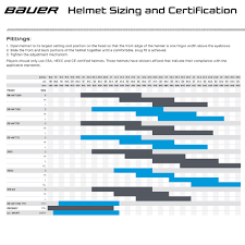 100 Status Helmet Size Chart Www Totalhockey Com Ui Sizing Bauer Protective