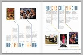 Pony Express Timeline Design Yearbook Layouts