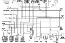 150cc sunl go kart wiring diagram wiring diagram 110cc chinese atv wiring harness at Sunl Wiring Harness