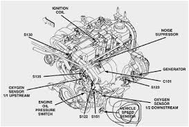 91 ford ranger fuse panel diagram unique 2001 chevy tracker fuse 91 ford ranger fuse panel diagram unique 2001 chevy tracker fuse diagram wiring diagram and fuse