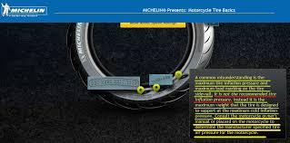 Michelin Tire Inflation Chart Michelin Tires Air Pressure Dianashrestha Info