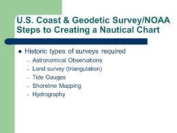 U S Coast Geodetic Survey Noaa Steps To Creating A