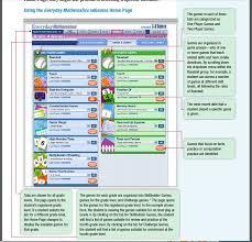 Pretty Everyday Mathematics Grade 4 Worksheets Photos - Printable ...