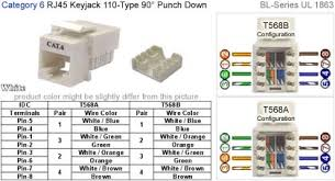 cat6 punch down diagram cat6 image wiring diagram phone jack wiring diagram cat5 images wiring diagram for phone on cat6 punch down diagram