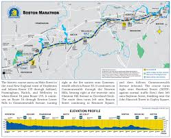 Toronto Waterfront Marathon Elevation Chart Boston Marathon Course Map Elevation Chart Just Run