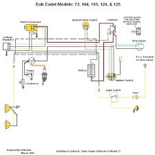 wiring diagram for cub cadet 124 wiring diagram value cub cadet 124 wiring diagram wiring diagram var cub cadet 124 wiring diagram wiring diagram info