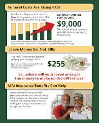 Life insurance for seniors over 80 is a little bit confusing because of age, hardly people look for life insurance but for some people, it. 2021 Final Expense Life Insurance Guide Costs For Seniors