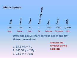 King Henry Died Drinking Chocolate Milk Chart Introduction To The Metric System Ppt Download