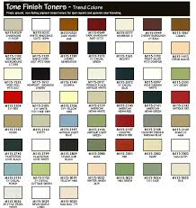 Mohawk Color Chart Mohawk Stain Color Chart Related Keywords Suggestions