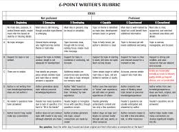 movie review essay rubric coursework service movie review essay rubric