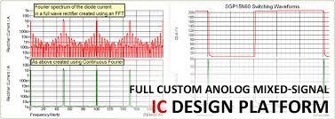 zeni eda ic design software ic layout tools ic layout designer