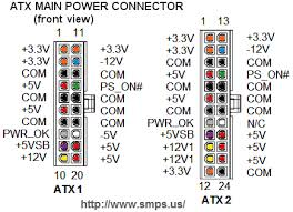 power supply pinouts atx dell power mac atx power supply pinout