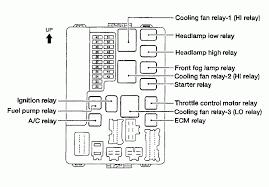 car 2011 maxima fuse box locations maxima fuse boxfuse wiring 2013 Nissan Murano Wiring Diagram murano fuse boxfuse wiring diagram images database nissan murano can t rear wiper for altima 2013 nissan altima wiring diagram