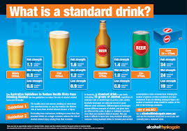 Australian Standard Drinks Chart Alcohol And Health What You Cant See