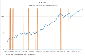 Watching For Recession Seeking Alpha