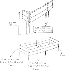 Small Picture Impressive Constructing A Raised Bed How To Build A Raised Garden