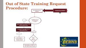 Vermont Training Program Procedure Division Of Emergency Management ...