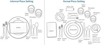 fine dining proper table service. table setting ideas endearing dining place settings with ut college of liberal arts fine proper service a